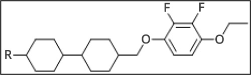 Negative anisotropy